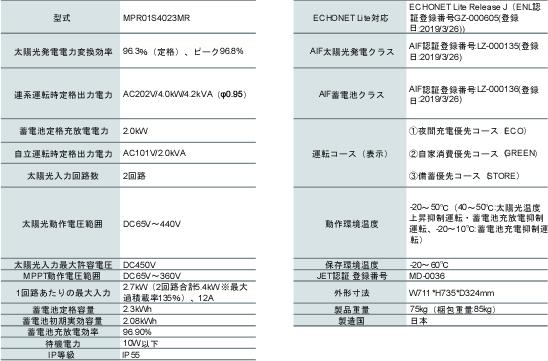 村田製作所蓄電池2.3kWh仕様