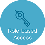 Role-based_Access.png