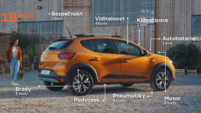 Zimní servisní prohlídka Dacia