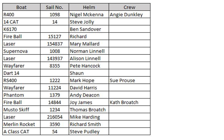 Entry List v11.png
