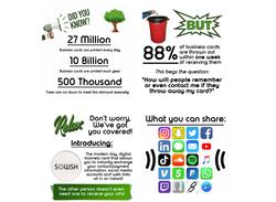 SOWSH - Social Sharing