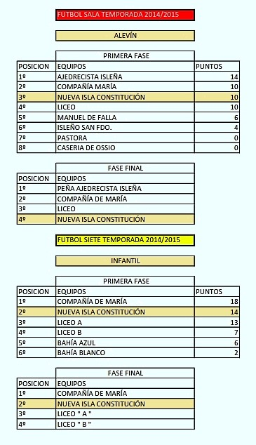 TEMPORADAS EQUIPOS PATRONATO 2013 A 2017_004