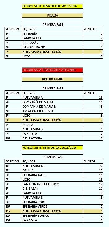 TEMPORADAS EQUIPOS PATRONATO 2013 A 2017_005