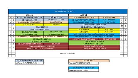 RESULTADOS FUTBOL 7 TROFEO 2019_001.jpg