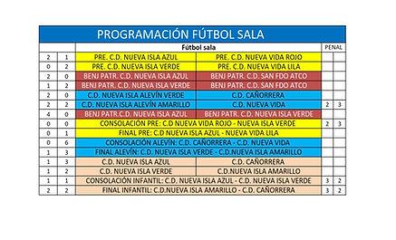 RESULTADOS FUTBOL SALA TROFEO 2019_001.j