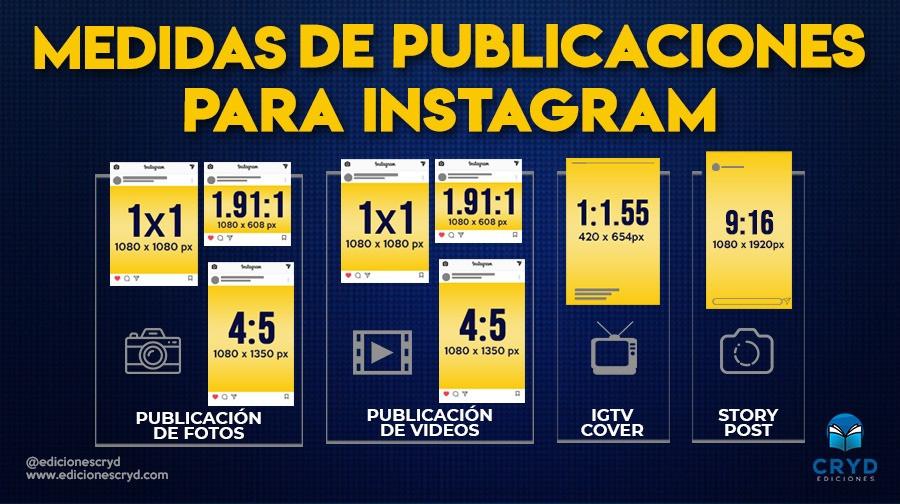 Medidas de Publicaciones en Instagram