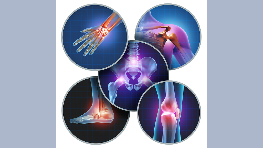 5 Circles showing joint pain in hands, shoulder, hips, knees and feet