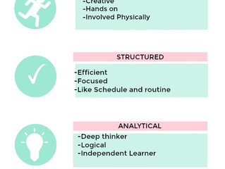 Four Types of Learners
