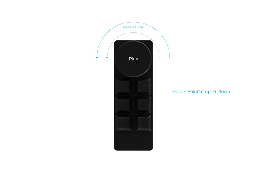 power remote keymap4.png