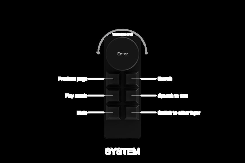 power remote keymap2.png