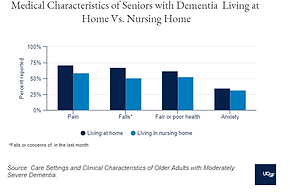 Seniors Dementia.PNG