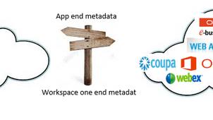 Workspace one, Web Application Integration Using SAML