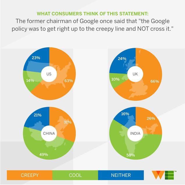 Data Visualization Social Graphic