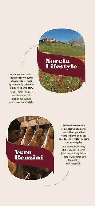 norcia lifestyle