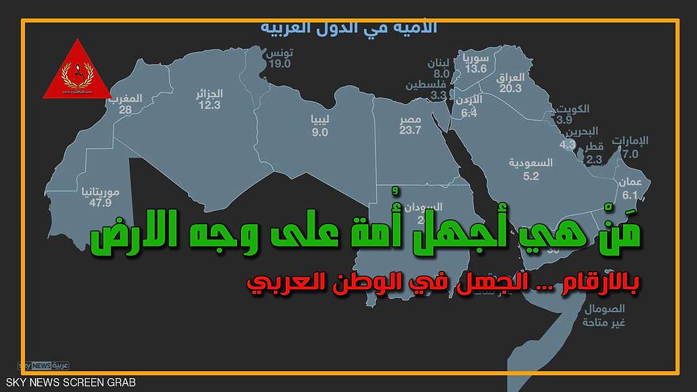 نسب الأمية في الوطن العربي