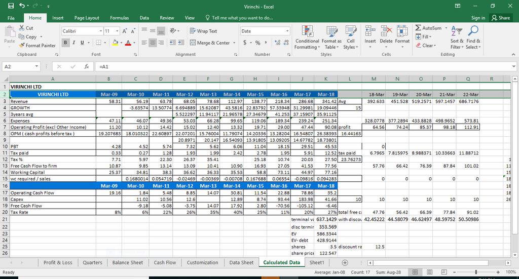 Valuation of Ashok leyland: using screener in Excel sheet