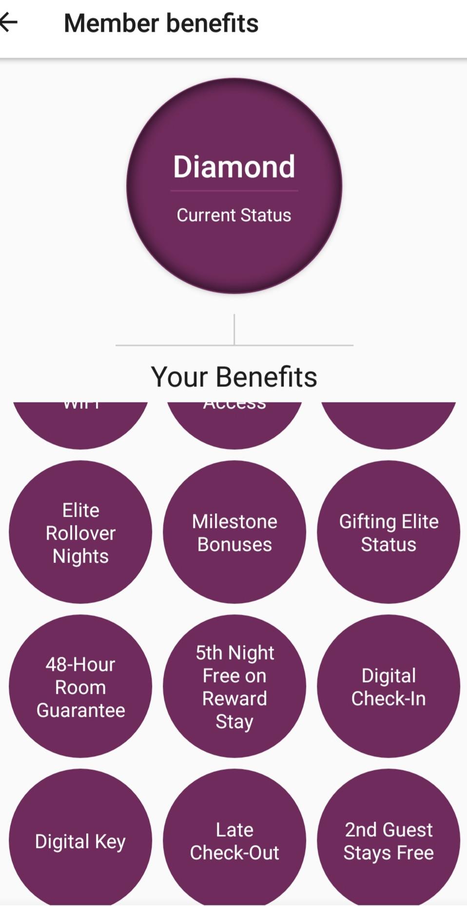 Hilton Diamond Status Benefits