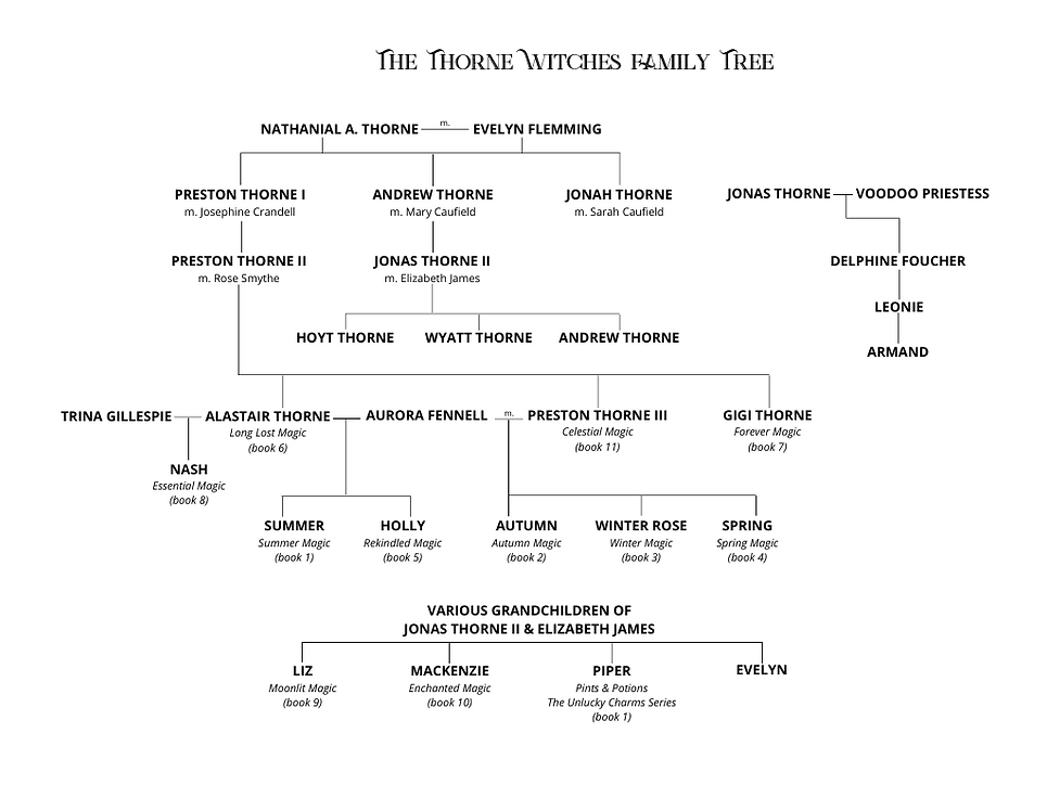 The Thorne Witches Family Tree_updated.png