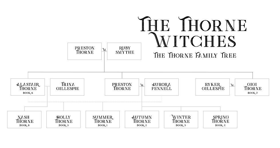 Thorne Family Tree_Horizontal.jpeg
