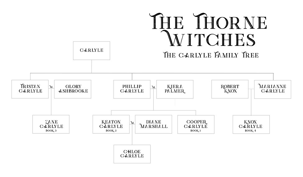 Carlyle Family Tree_Horizontal.jpg