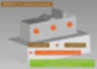 visuel-compoustPL80-multi.png