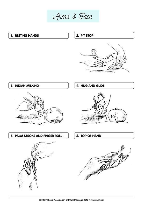 arm stroke image.jpg