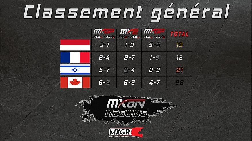 MXoN CLASSEMENT.jpg