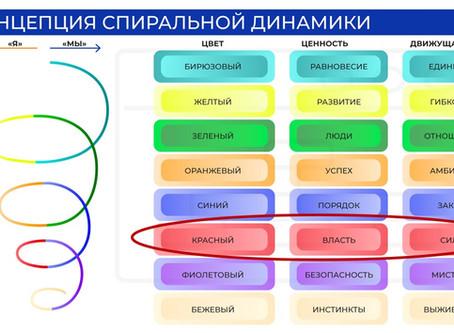«Красная» корпоративная культура – главная проблема российского бизнеса (часть 1)