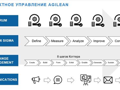 Система управления проектами Agilean