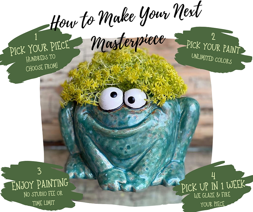 How to Make Your Next Masterpiece.png