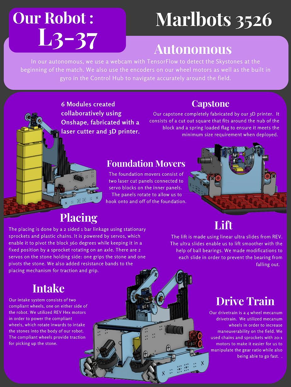 Copy of Robot 19-20.png