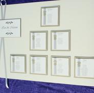 Handmade Co-ordinating Table Plan