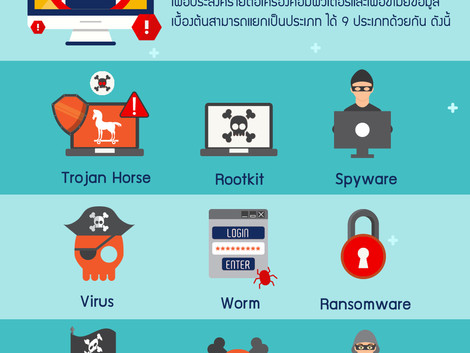 9 Malware ตัวร้าย