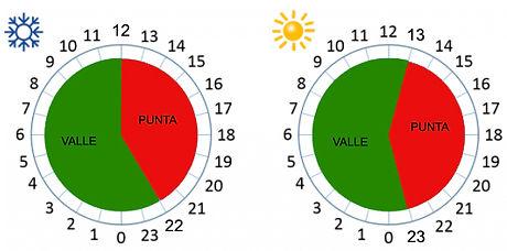 discriminacion-horaria-2.x2.jpg
