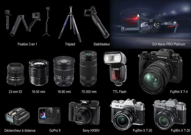 Equipements photographiques 2021