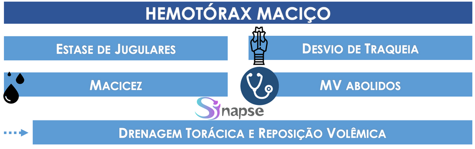 Hemotórax.png
