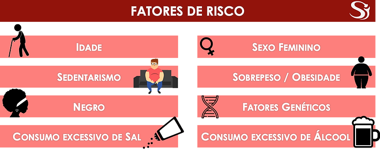 Fatores.png