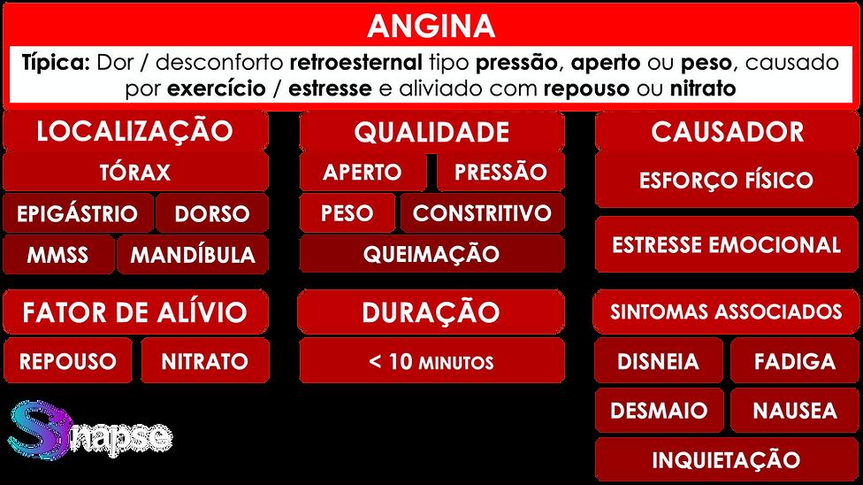 Angina.png