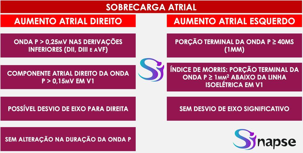 Sobrecarga Atrial.png
