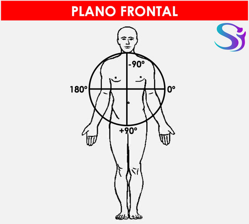 Plano Frontal.png