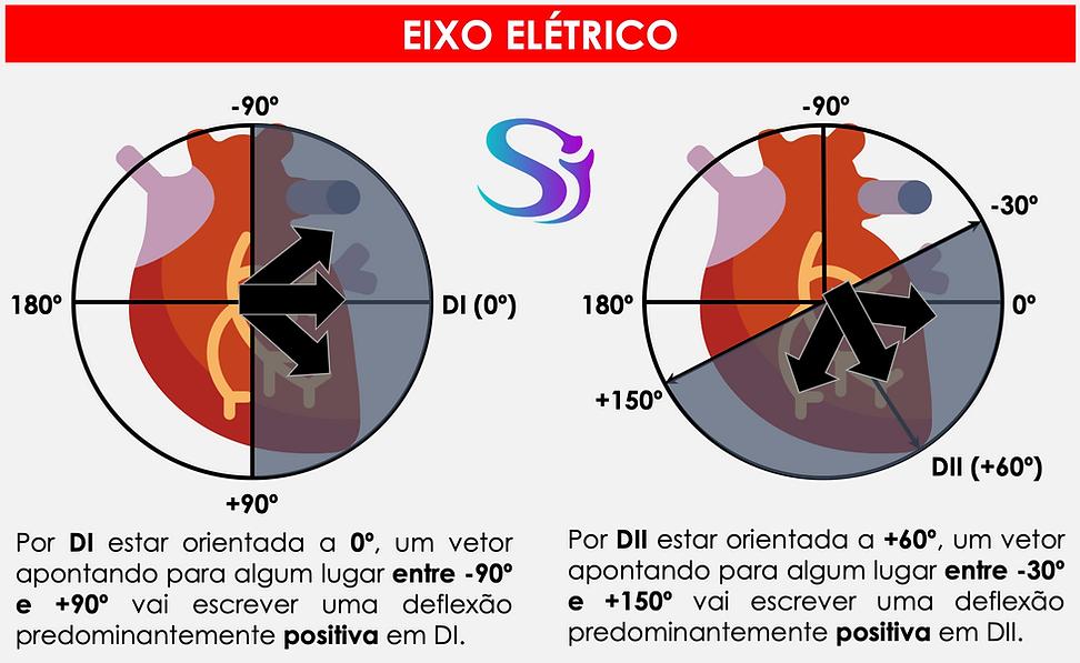 Eixo_Elétrico.png