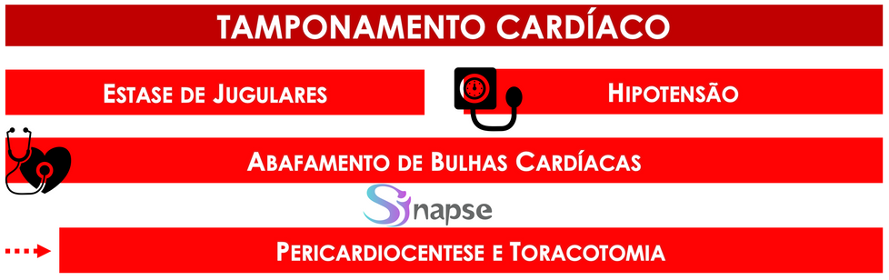 Tamponamento_Cardíaco.png