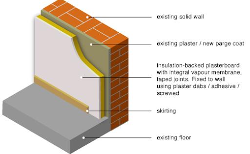 IWI diagram.png
