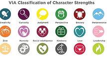 strengths image.jpg