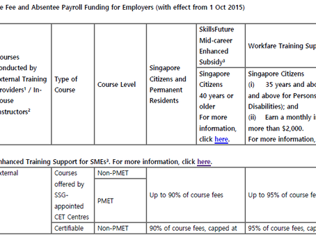 Funding Support for Employers