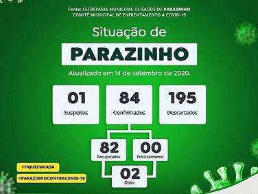 Boletim Epidemiológico do Município de Parazinho - 14/09/2020