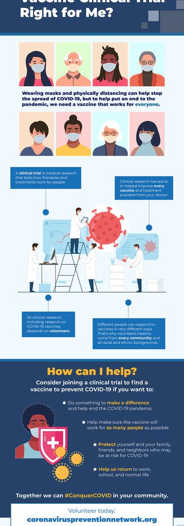 CEAL Infographics_Covid Vaccine Trial_En