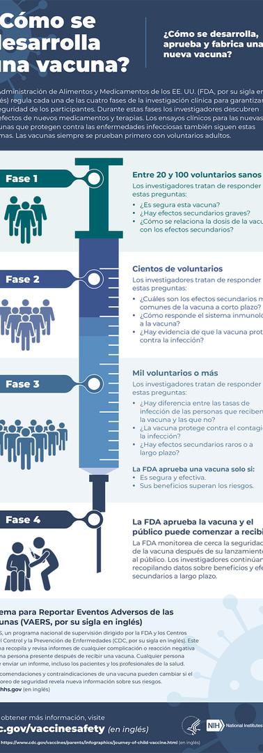 CEAL Infographics_Vaccine Journey_Spanis