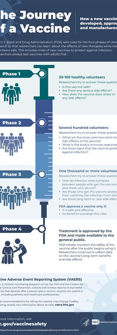 CEAL Infographics_Vaccine Journey_Englis