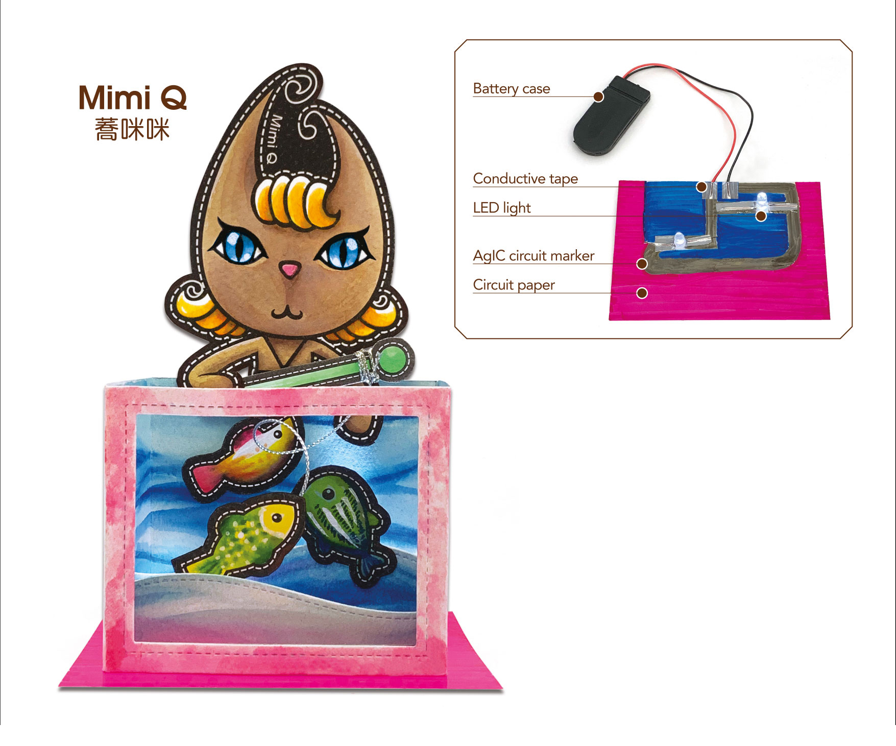 Mimi Q happy fishing card